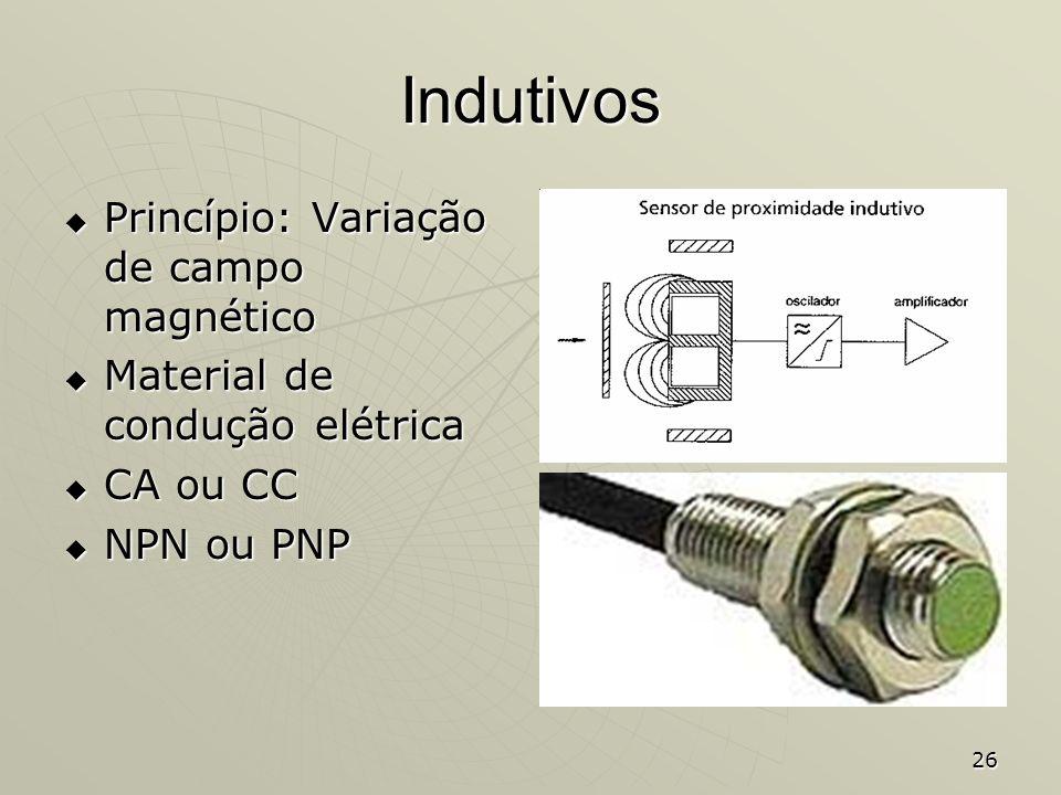 Indutivos Princípio: Variação de campo magnético