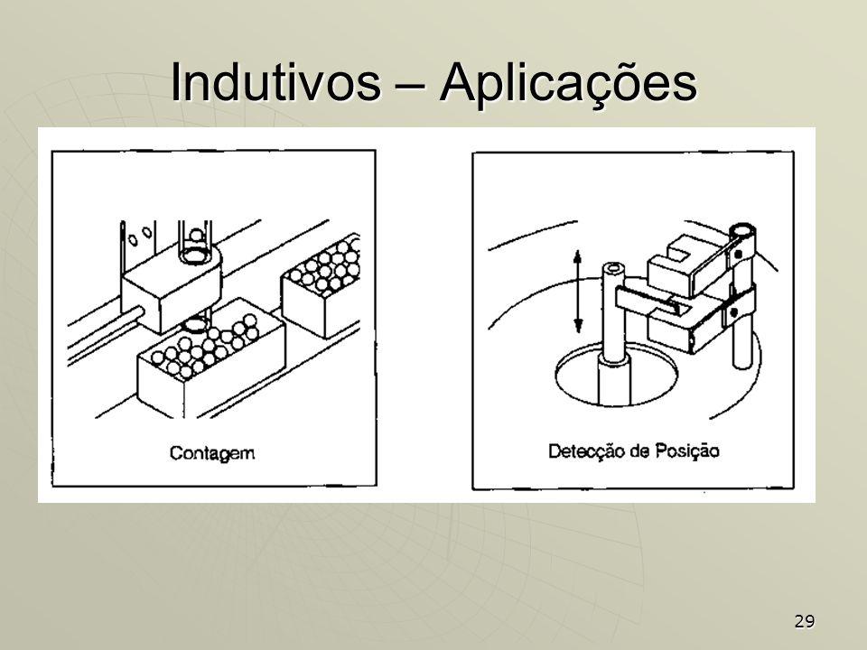 Indutivos – Aplicações