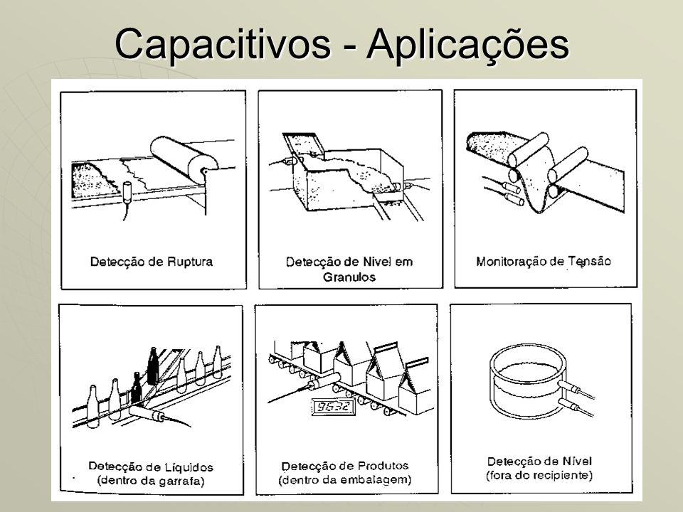 Capacitivos - Aplicações