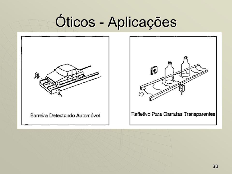 Óticos - Aplicações