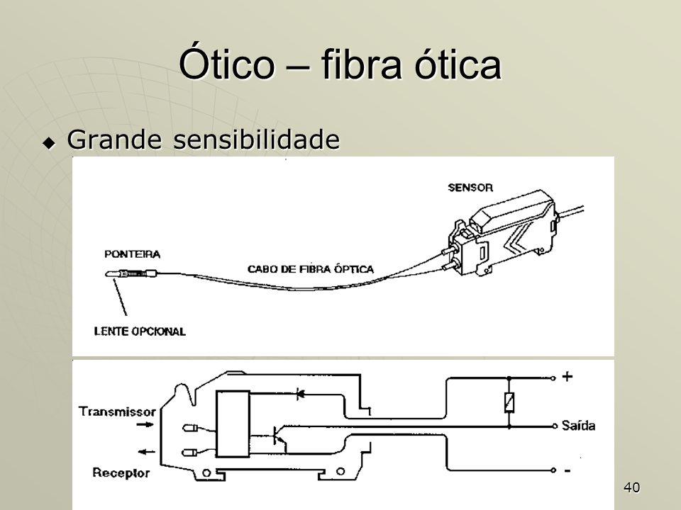 Ótico – fibra ótica Grande sensibilidade