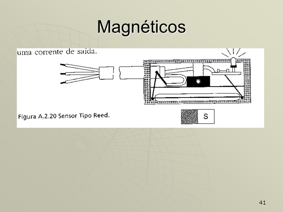 Magnéticos