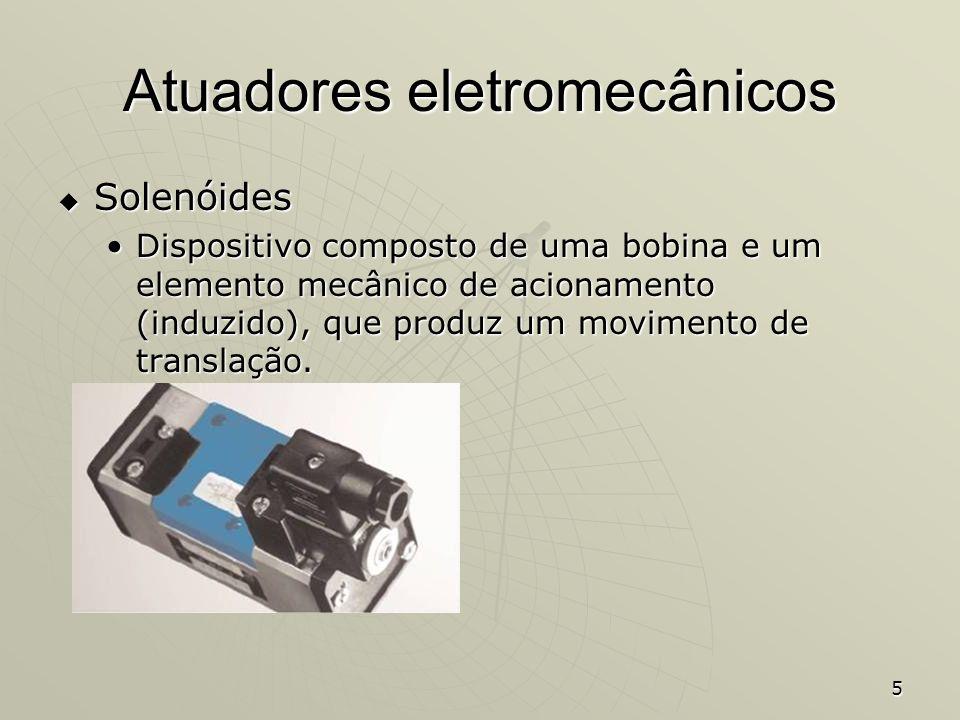 Atuadores eletromecânicos