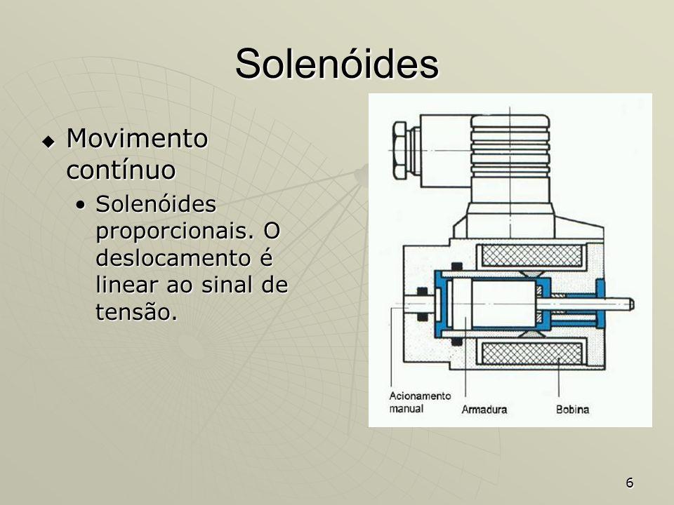 Solenóides Movimento contínuo