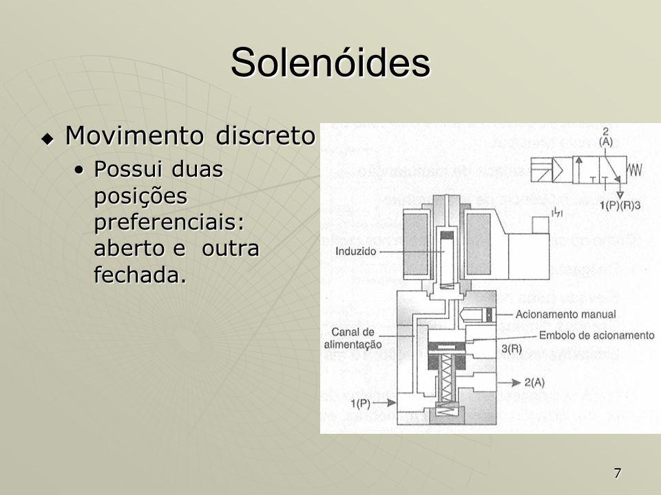 Solenóides Movimento discreto