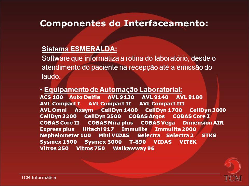 Componentes do Interfaceamento: