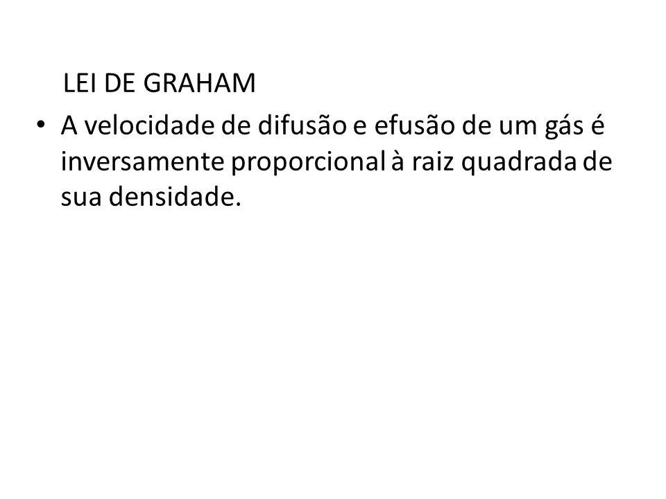 LEI DE GRAHAM A velocidade de difusão e efusão de um gás é inversamente proporcional à raiz quadrada de sua densidade.