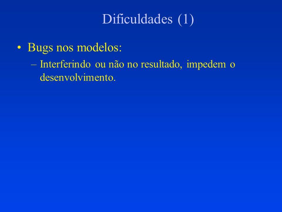 Dificuldades (1) Bugs nos modelos: