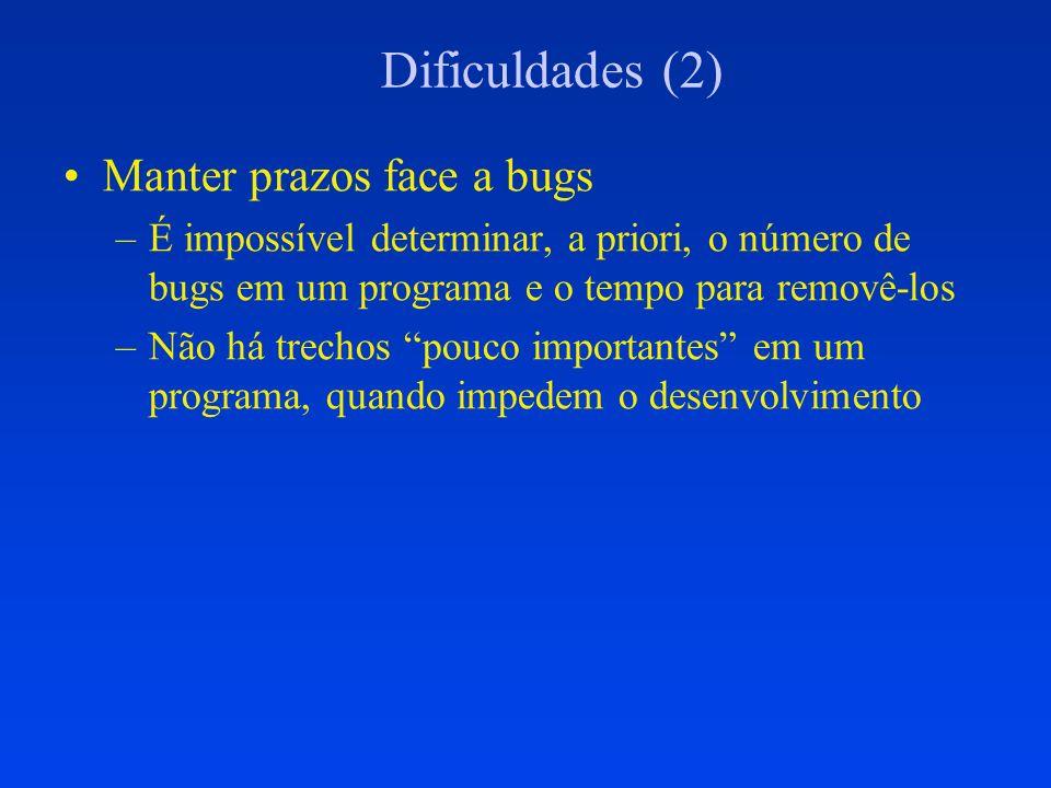 Dificuldades (2) Manter prazos face a bugs