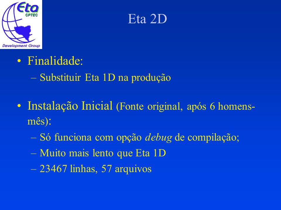 Eta 2D Finalidade: Substituir Eta 1D na produção. Instalação Inicial (Fonte original, após 6 homens-mês):