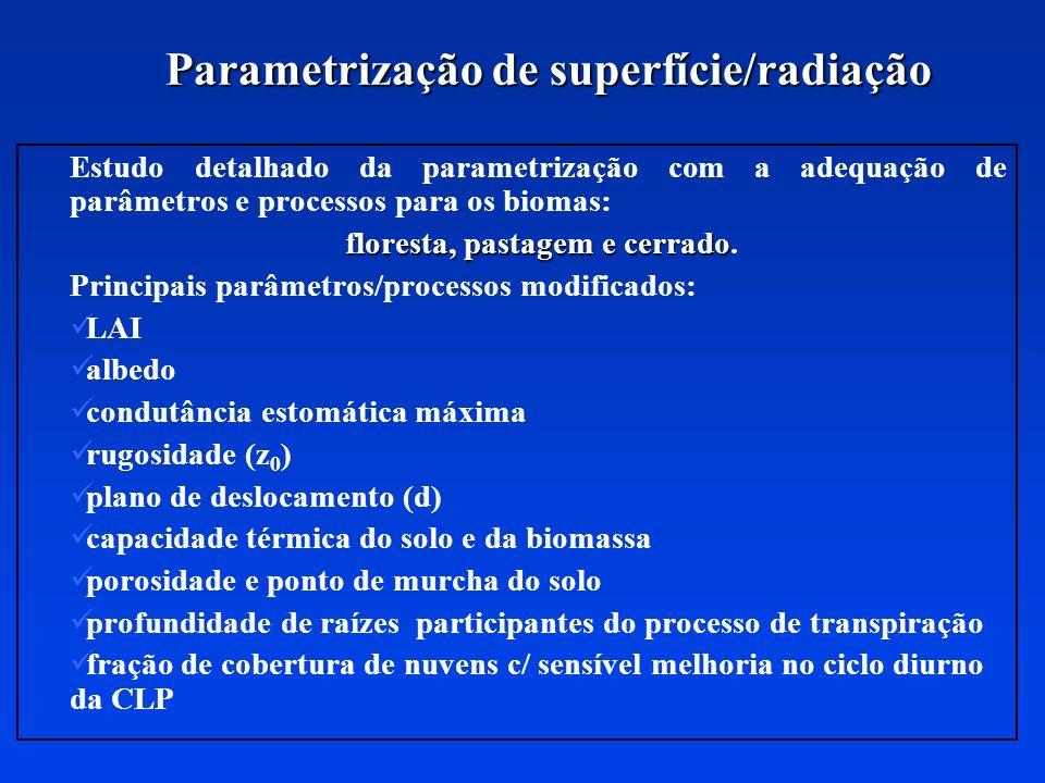 Parametrização de superfície/radiação