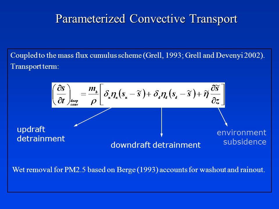 Parameterized Convective Transport