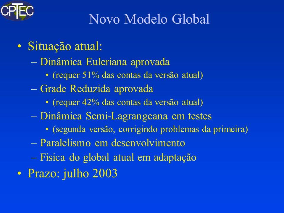 Novo Modelo Global Situação atual: Prazo: julho 2003