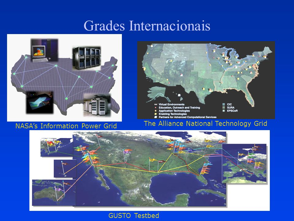 Grades Internacionais