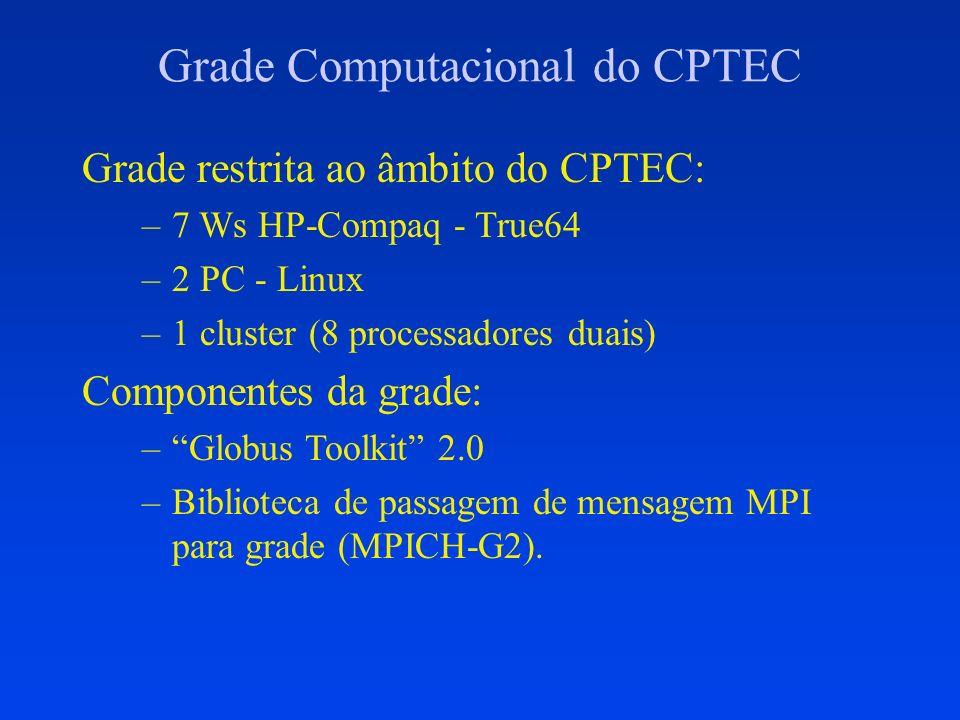 Grade Computacional do CPTEC
