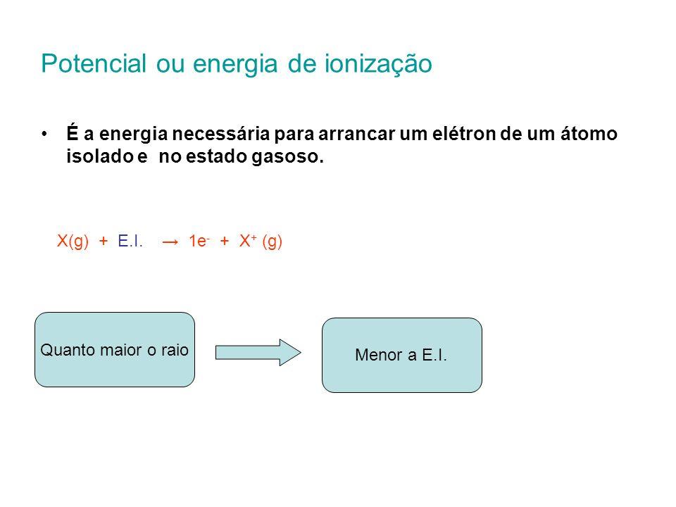 Potencial ou energia de ionização