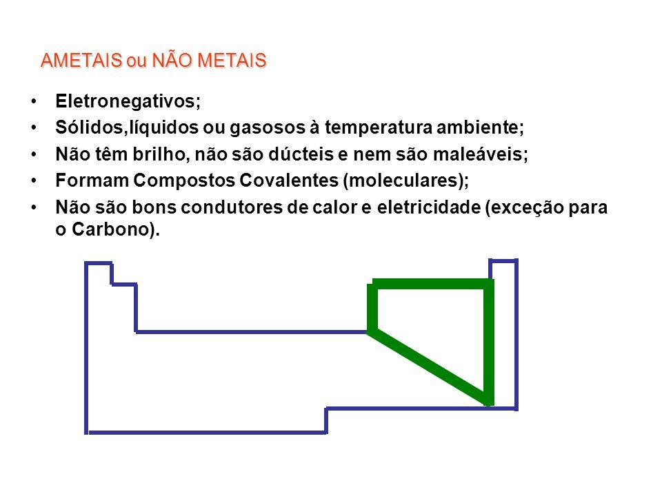 AMETAIS ou NÃO METAIS Eletronegativos; Sólidos,líquidos ou gasosos à temperatura ambiente; Não têm brilho, não são dúcteis e nem são maleáveis;
