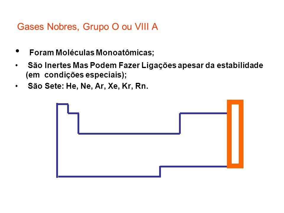 Gases Nobres, Grupo O ou VIII A
