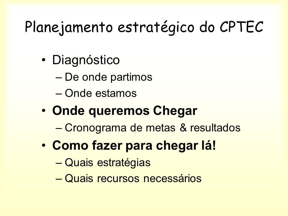 Planejamento estratégico do CPTEC