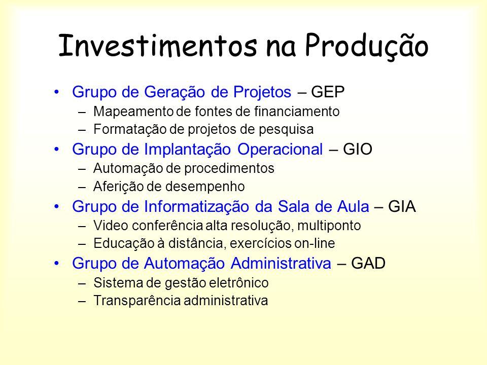 Investimentos na Produção