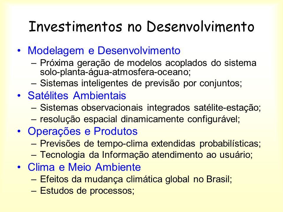 Investimentos no Desenvolvimento