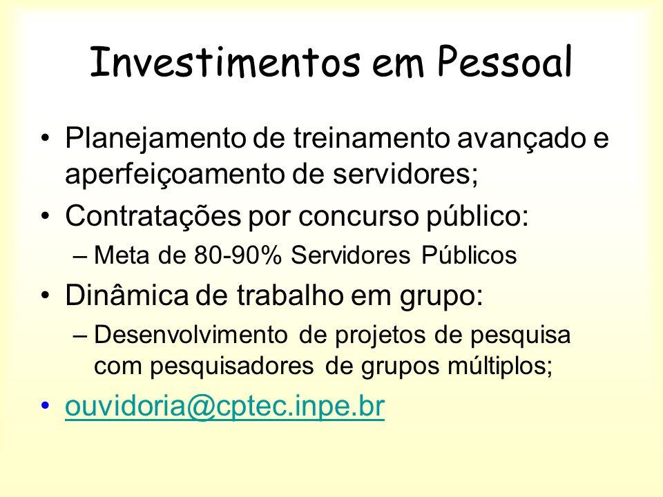Investimentos em Pessoal