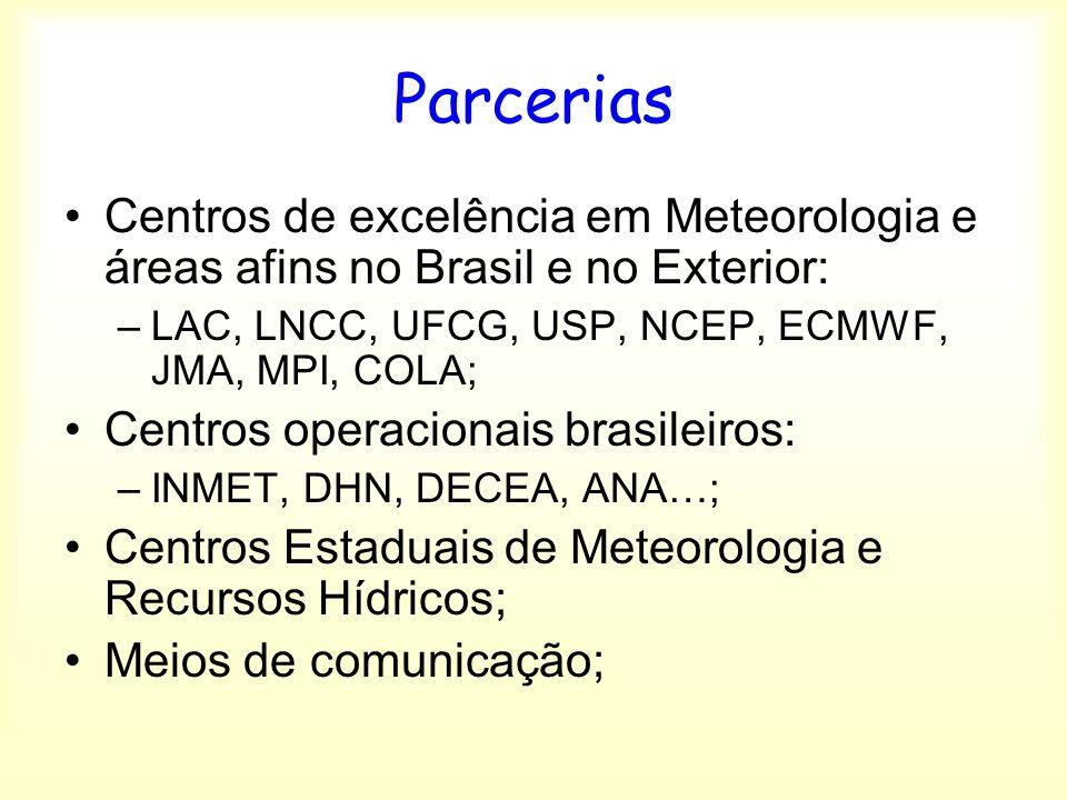Parcerias Centros de excelência em Meteorologia e áreas afins no Brasil e no Exterior: LAC, LNCC, UFCG, USP, NCEP, ECMWF, JMA, MPI, COLA;