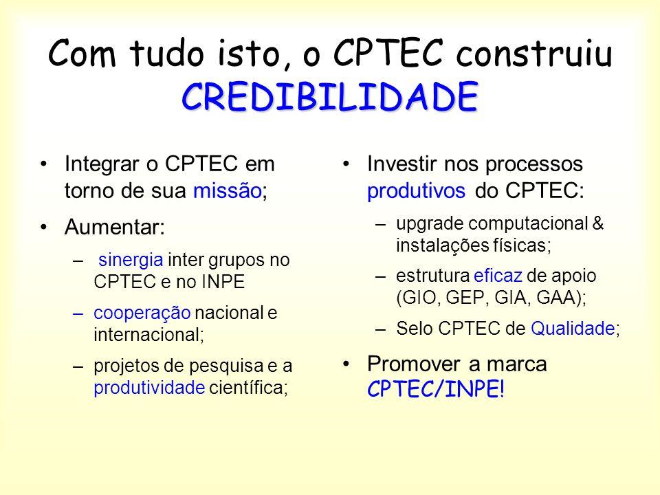 Com tudo isto, o CPTEC construiu CREDIBILIDADE