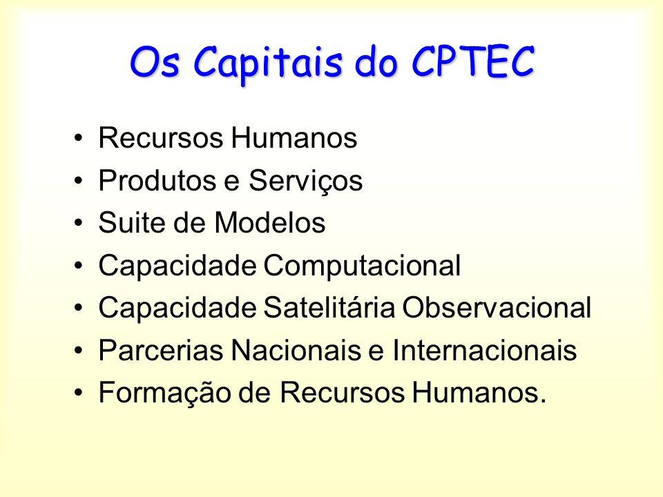 Os Capitais do CPTEC Recursos Humanos Produtos e Serviços