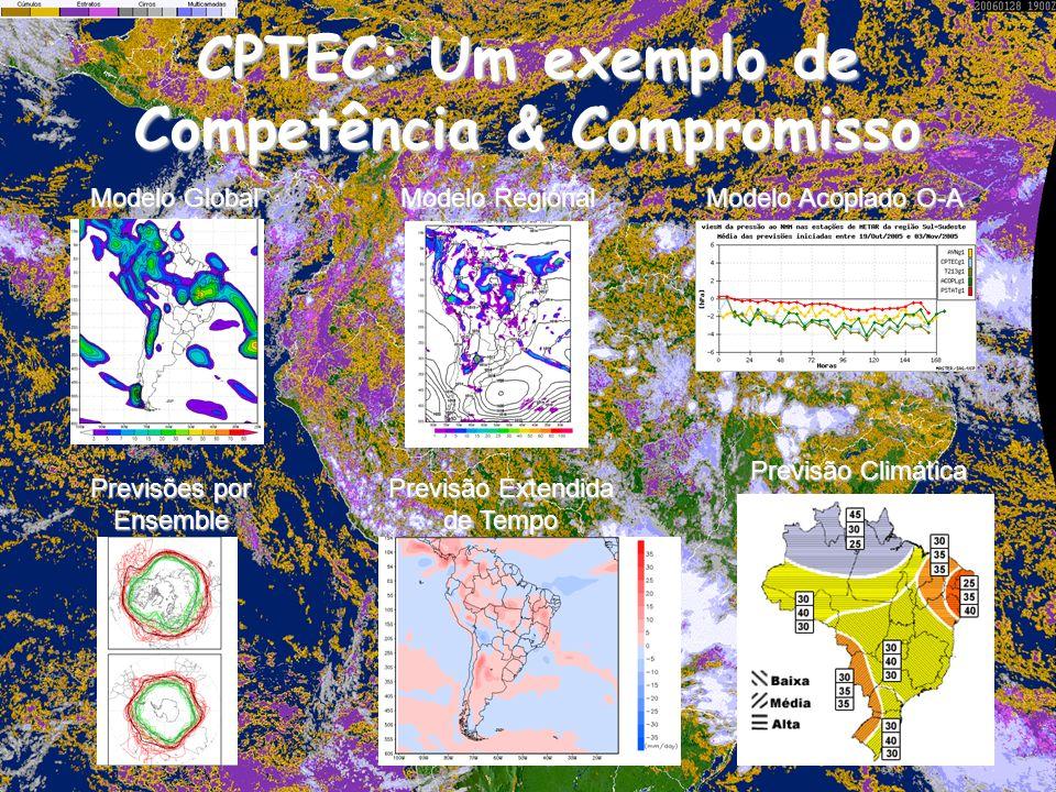 CPTEC: Um exemplo de Competência & Compromisso