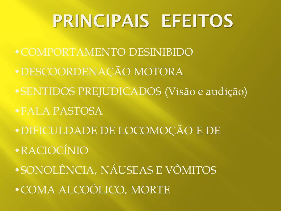 PRINCIPAIS EFEITOS COMPORTAMENTO DESINIBIDO DESCOORDENAÇÃO MOTORA
