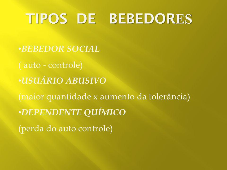 TIPOS DE BEBEDORES BEBEDOR SOCIAL ( auto - controle) USUÁRIO ABUSIVO