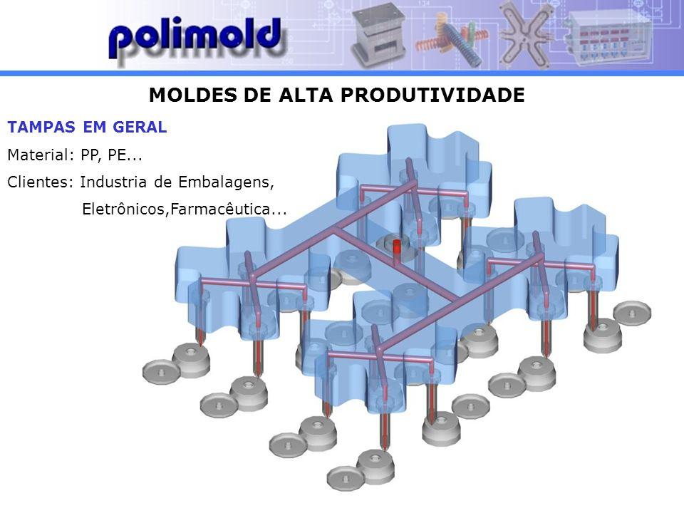 MOLDES DE ALTA PRODUTIVIDADE