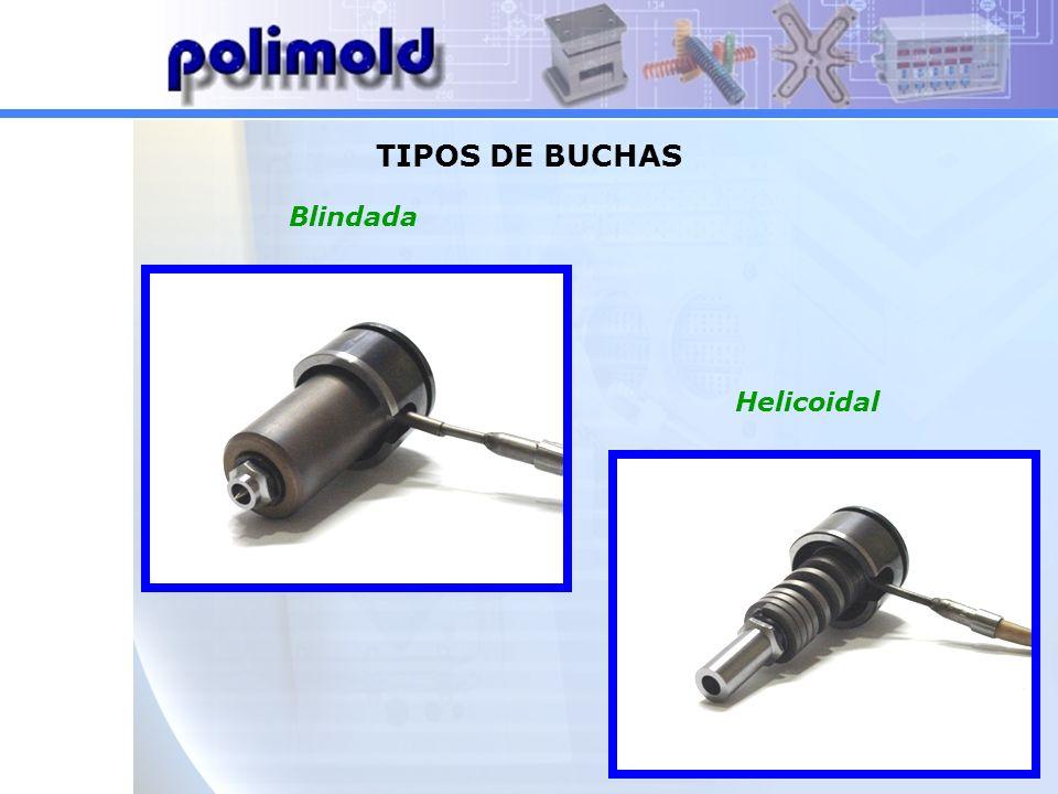 TIPOS DE BUCHAS Blindada Helicoidal