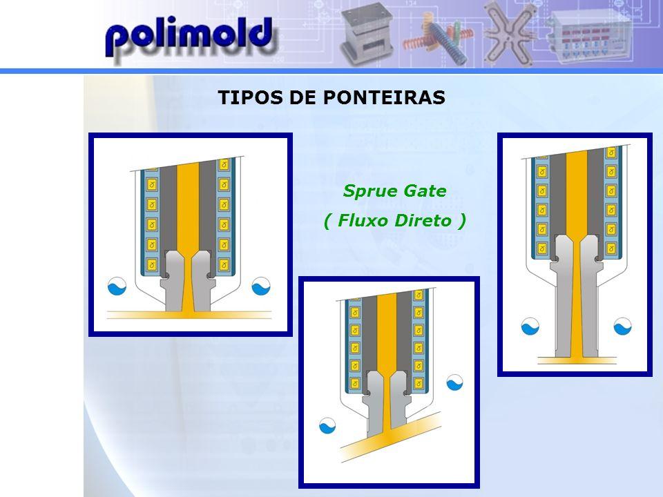 TIPOS DE PONTEIRAS Sprue Gate ( Fluxo Direto )