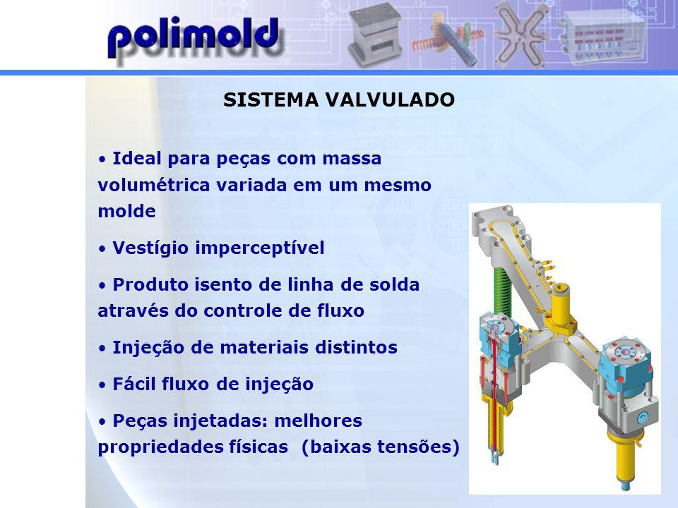 SISTEMA VALVULADO Ideal para peças com massa volumétrica variada em um mesmo molde. Vestígio imperceptível.