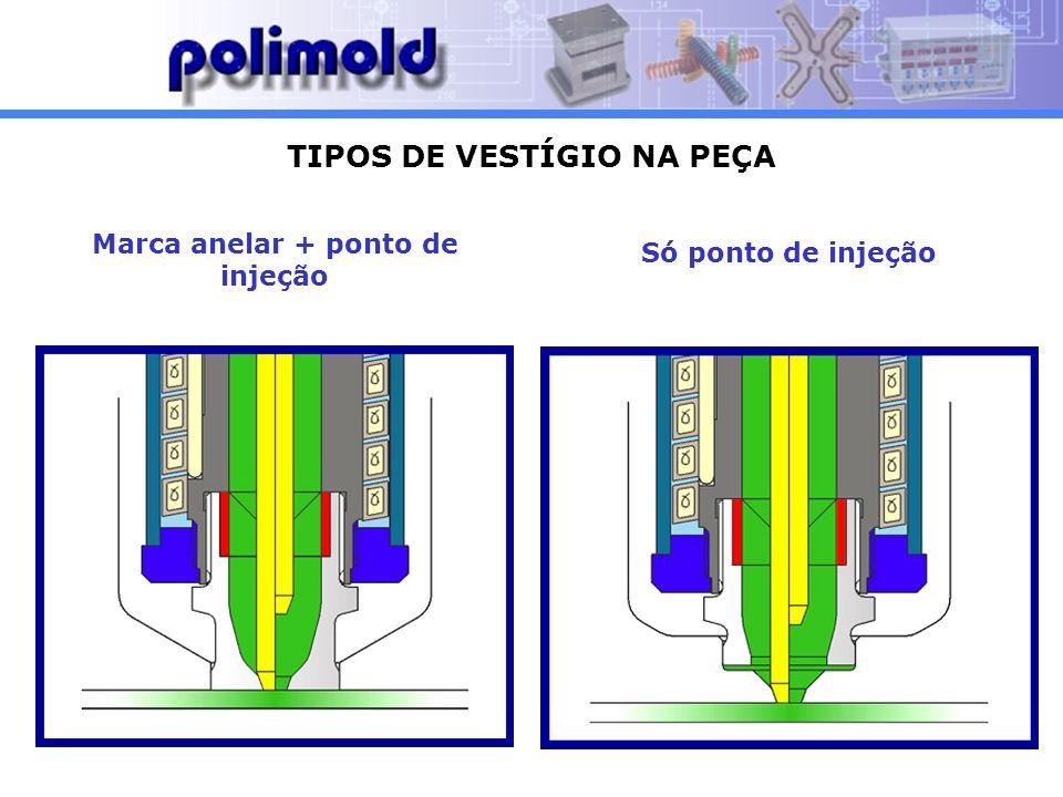TIPOS DE VESTÍGIO NA PEÇA Marca anelar + ponto de injeção