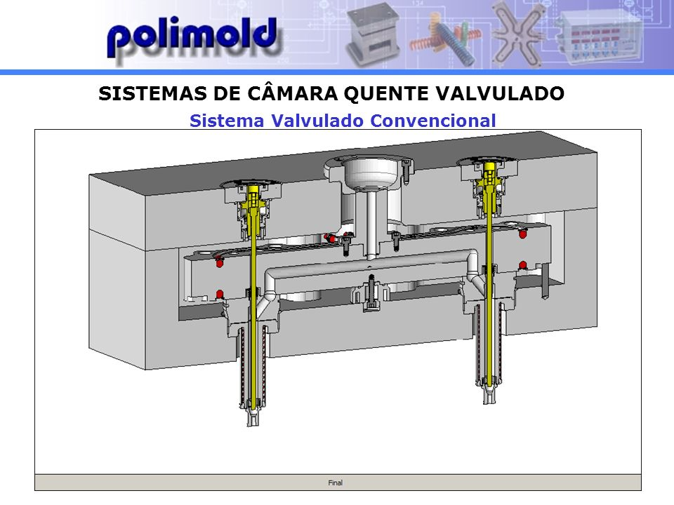 SISTEMAS DE CÂMARA QUENTE VALVULADO Sistema Valvulado Convencional