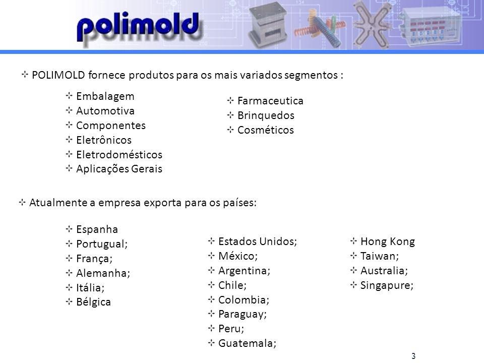 POLIMOLD fornece produtos para os mais variados segmentos :