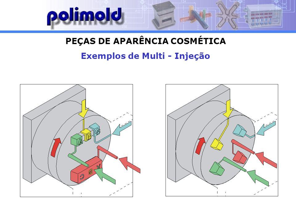 PEÇAS DE APARÊNCIA COSMÉTICA Exemplos de Multi - Injeção