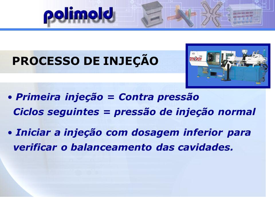 PROCESSO DE INJEÇÃO Primeira injeção = Contra pressão Ciclos seguintes = pressão de injeção normal.