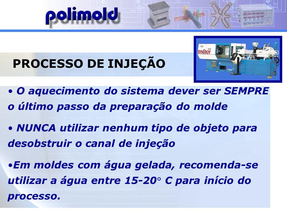 PROCESSO DE INJEÇÃO O aquecimento do sistema dever ser SEMPRE o último passo da preparação do molde.