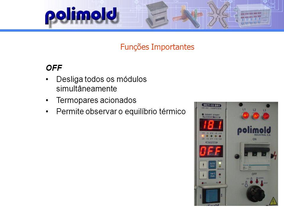 Funções Importantes OFF. Desliga todos os módulos simultâneamente.