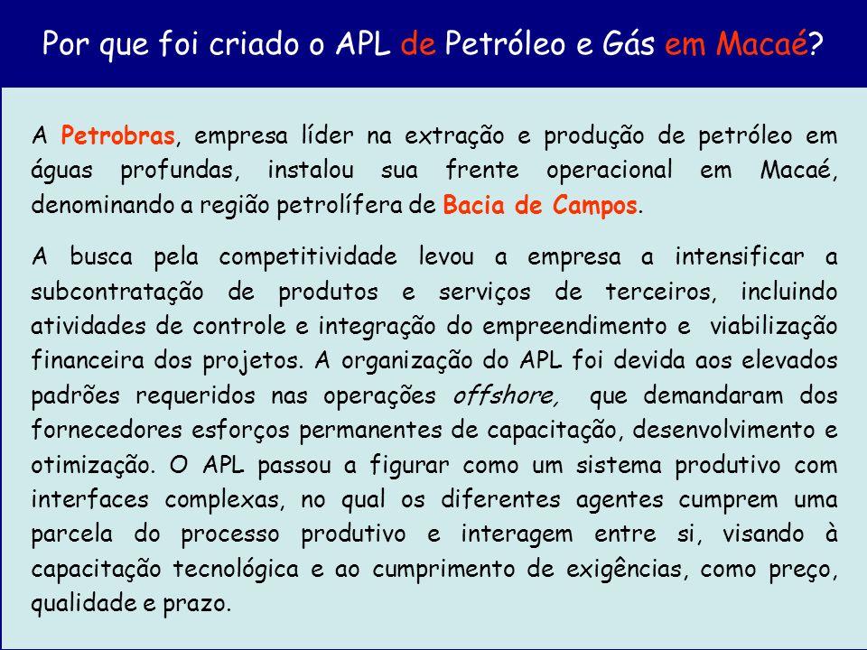 Por que foi criado o APL de Petróleo e Gás em Macaé