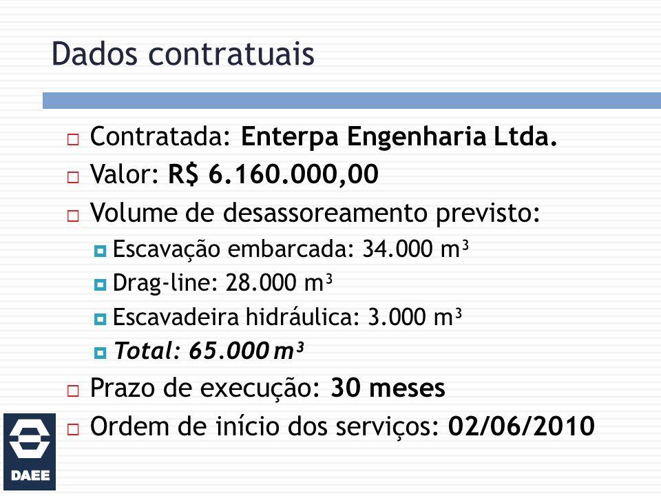 Dados contratuais Contratada: Enterpa Engenharia Ltda.