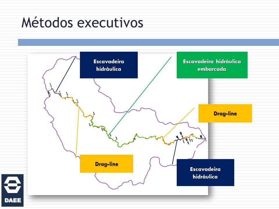 Métodos executivos Escavadeira hidráulica