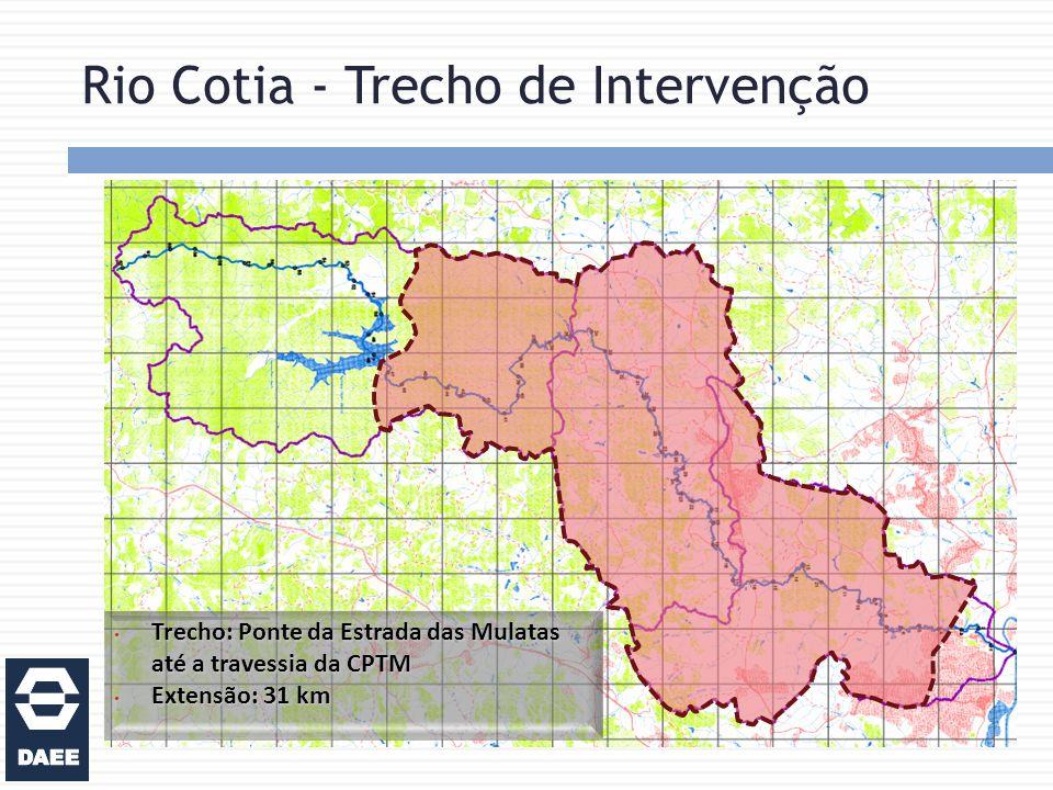 Rio Cotia - Trecho de Intervenção
