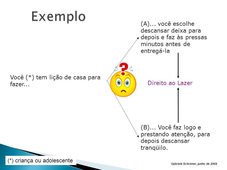 Exemplo (A)... você escolhe descansar deixa para depois e faz às pressas minutos antes de entregá-la.