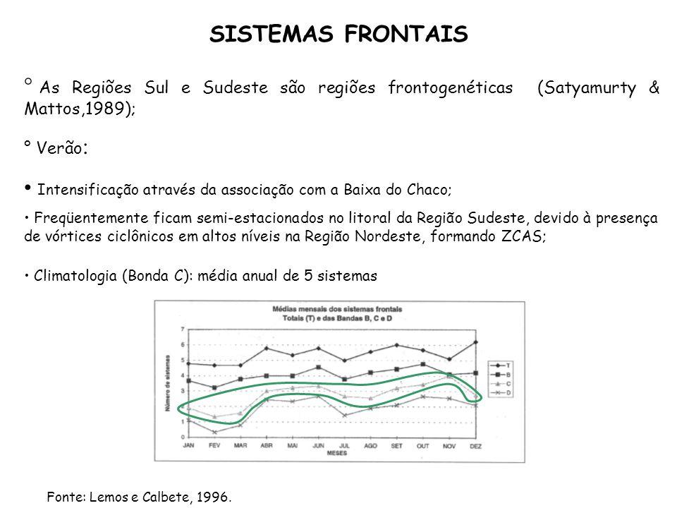 Intensificação através da associação com a Baixa do Chaco;