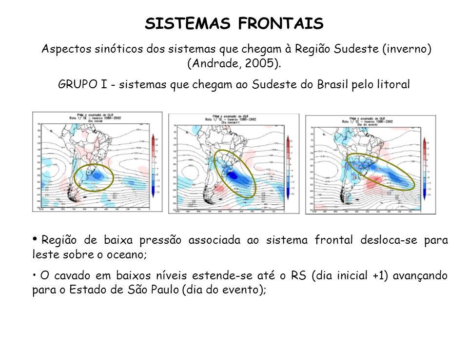 GRUPO I - sistemas que chegam ao Sudeste do Brasil pelo litoral